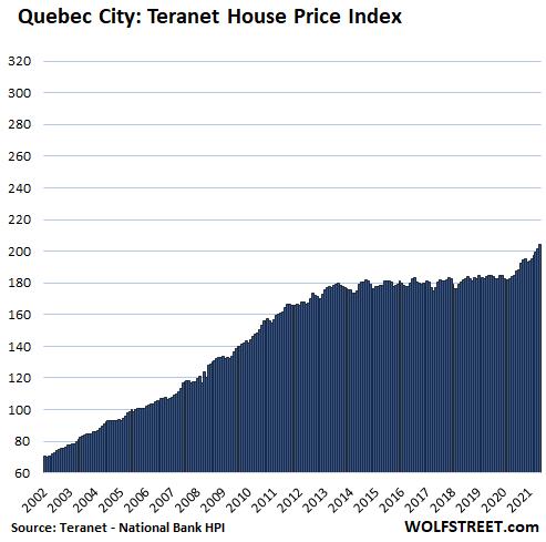 Las burbujas inmobiliarias más geniales de Canadá: por qué el Banco de Canadá está recortando la flexibilización cuantitativa